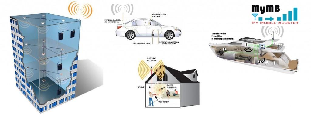 马来西亚手机信号放大器之家