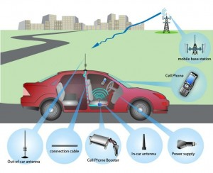 Car_repeater_connection_diagram
