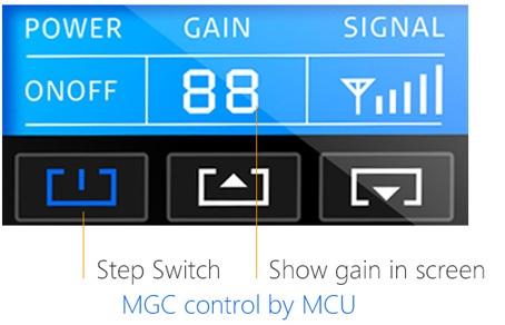 Digital MGC Control