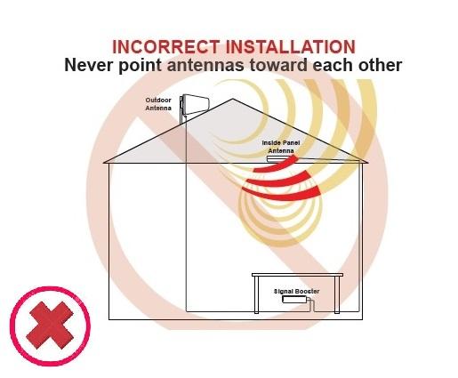 Incorecct Antenna Installation 1