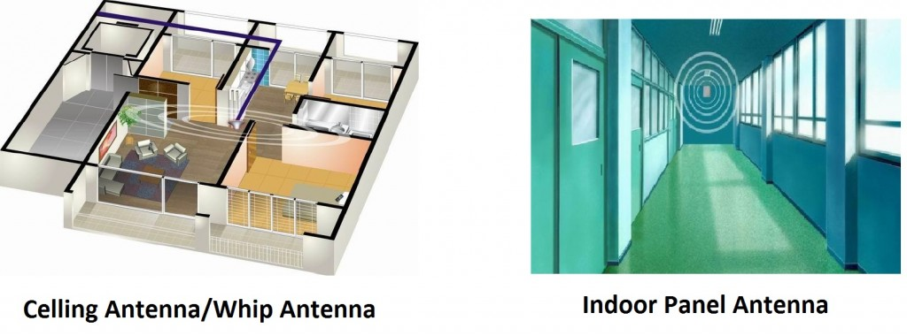 Indoor Antenna Location