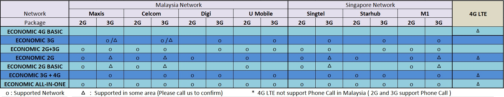 package-telco-support-economic-series